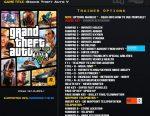 Читы коды для гта 5 – Чит коды на Grand Theft Auto 5, скачать трейнер и прохождения игры. GTA 5, ГТА 5