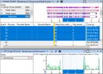 Как сделать чтобы на компе работали все ядра – У меня на компе 2 ядра, но похоже, задействовано только одно. Как сделать так, чтобы оба ядра работали одновременно?